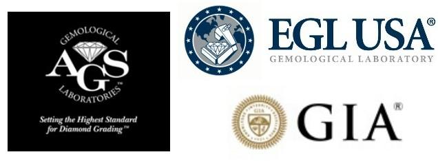 Logotipos de Laboratorios Gemológicos Americanos