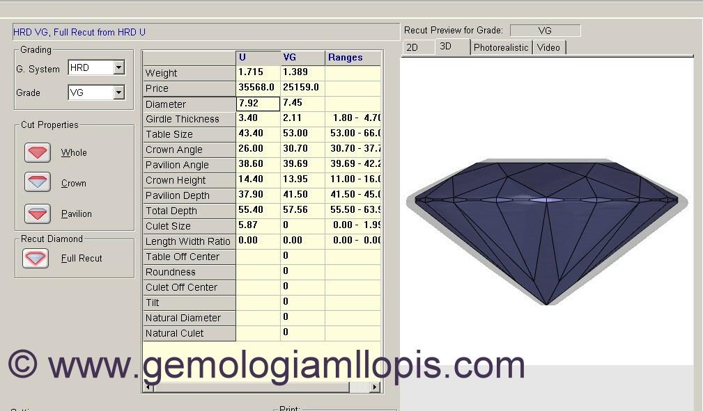 Retalla virtual de un diamante de talla brillante antigua con un Sarín Diascan
