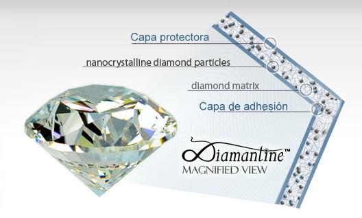 Esquema de la sección de un diamantine