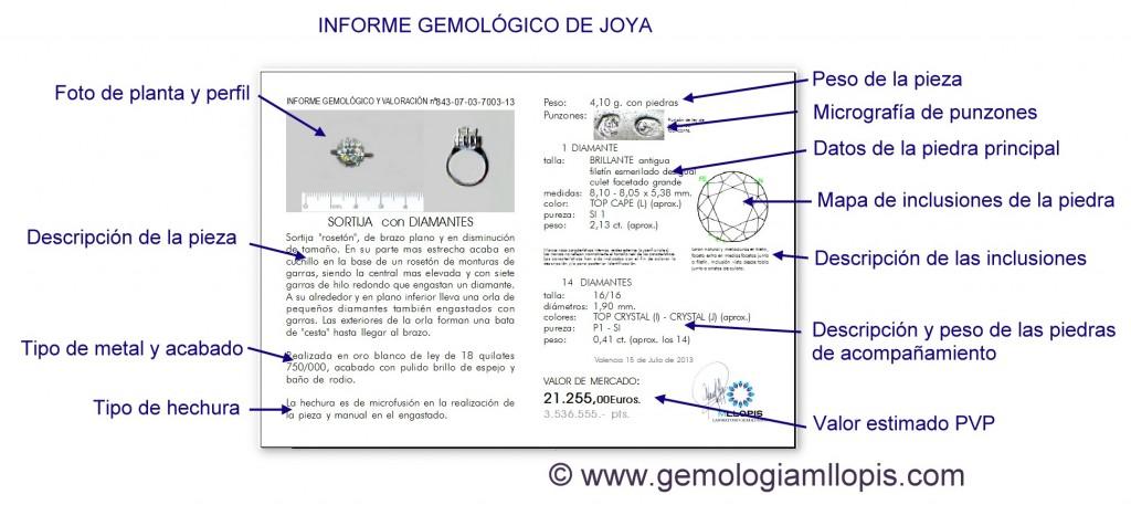 Informe Gemológico y Valoración de Joya, detalles.