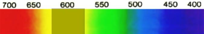 Espectro de la tanzanita de 18,35 ct.  con banda centrada en 600 nm.