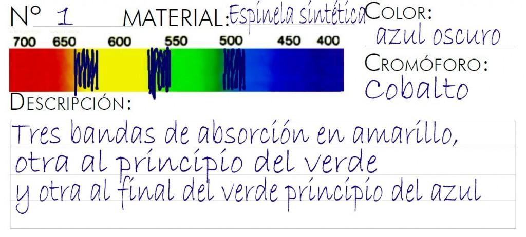 Ejemplo de práctica de espectroscopio utilizando las plantillas de nuestro curso.
