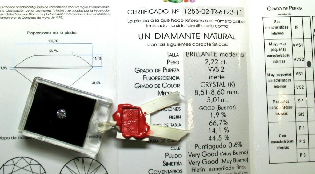 Norma ISO 18323 para diamante