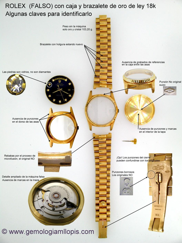 Cuadro de detalles para distinguir una falsificación de Rolex