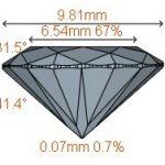 Actualización de los certificados de diamantes en MLLOPIS