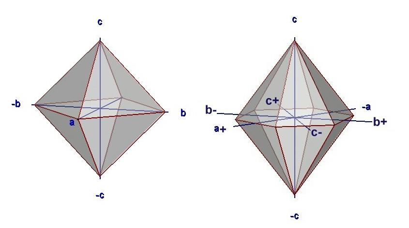 octaedro y bipiramide hexagonal