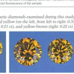 Synthetic Diamonds de Gems & Gemology