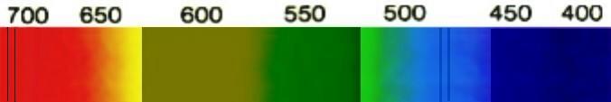 Espectro de absorción del ejemplar objeto de estudio. Es un espectro típico de rubí y se debe al cromo.