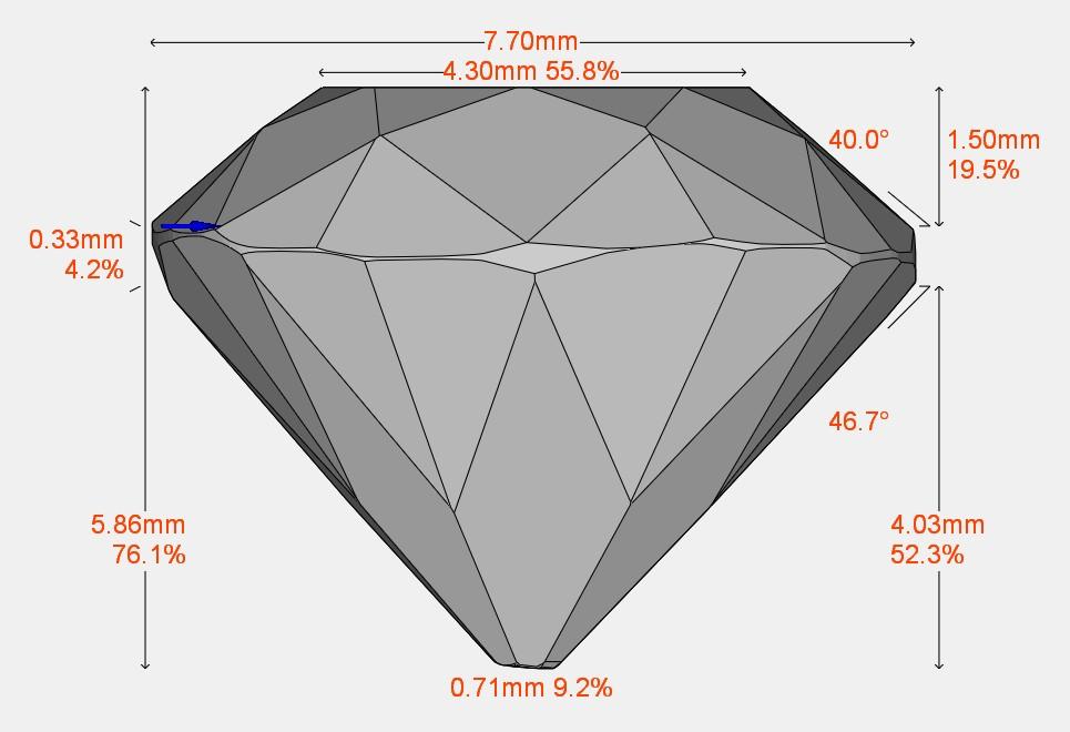 Proporciones del diamante con talla antigua